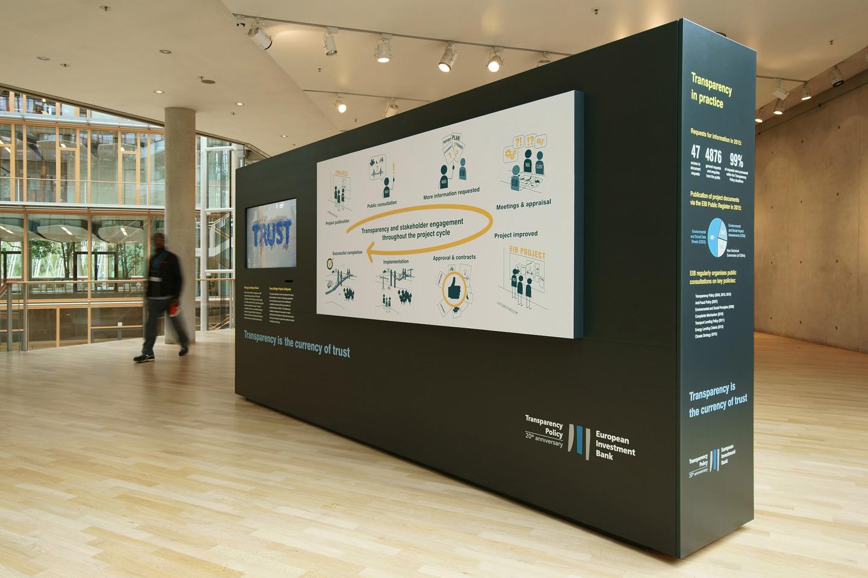 EIB exhibition program